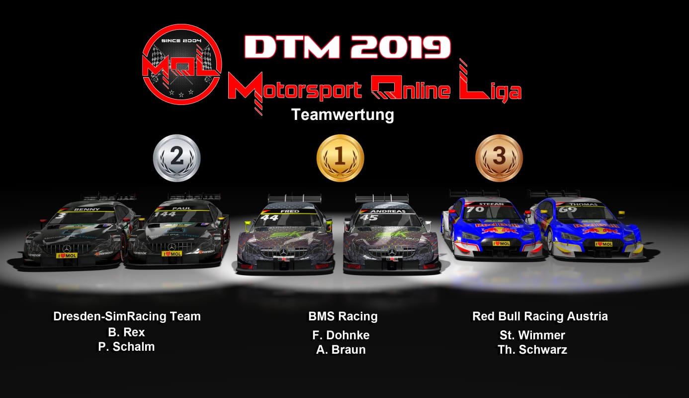 DTM 2019 Teammeister.jpeg